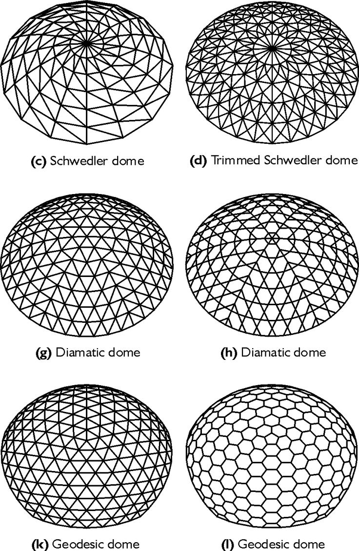 Description Dome building Geodesic dome homes Geodesic