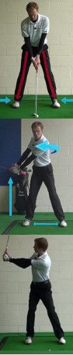 A Proper Shoulder Turn Could be the Key to Eliminating Your Golf Slice  1 !!!!!!!!!!!!
