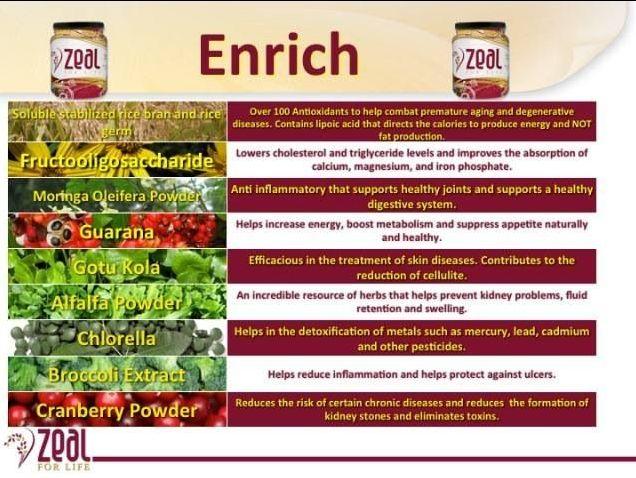Enrich Blend   Zeal Wellness www.janetteking.zealforlife.com