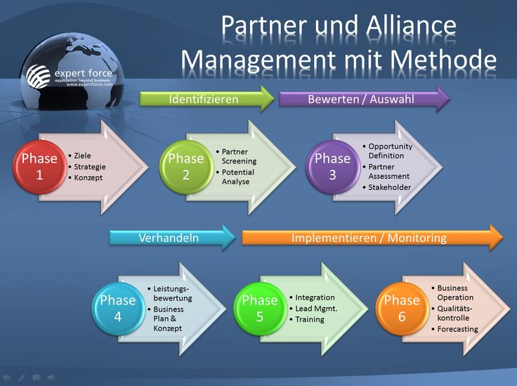 Asha Bammidi, CSM® , SPC4 - QA Manager - Cybage Software ...