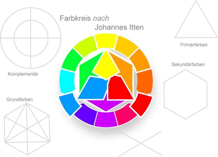 34 besten farbkreis bilder auf pinterest kunstunterricht