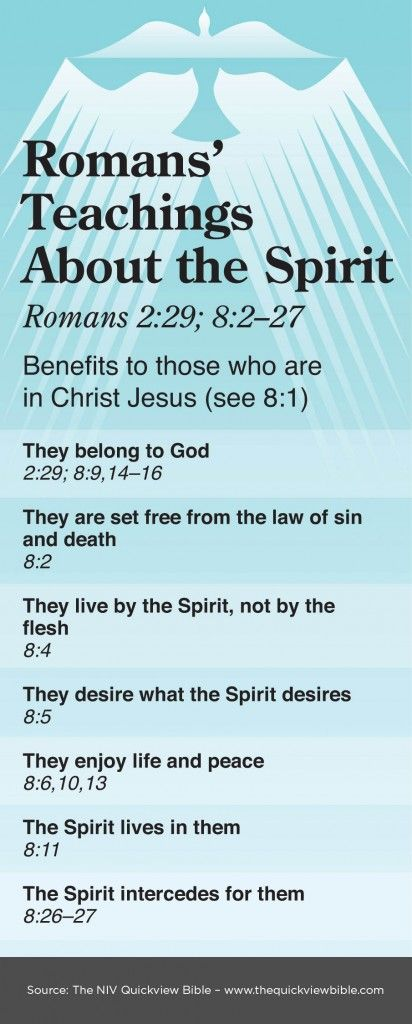 <3 Romans 8:1  New King James Version (NKJV)   8 There is therefore now no condemnation to those who are in Christ Jesus, who do not walk according to the flesh, but according to the Spirit.