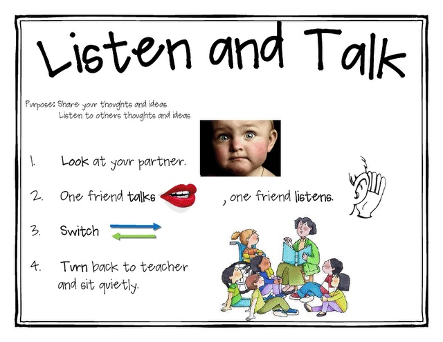 listen to a talk_Gotta use this for Math Review! | Teaching | Pinterest | Anchor charts, Math and Charts