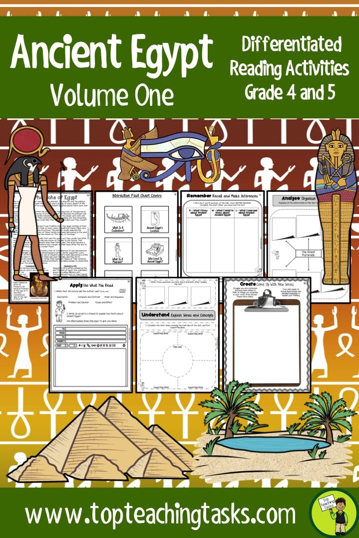 Ancient Egypt Close Reading Comprehension Passages with Questions. This packet has everything a teacher needs for a unit on Ancient Egypt. Differentiated Reading Passages about Pyramids, Ancient Egypt Culture, The Nile River, and Pharaohs, along with Close Reading activities make this unit of study interesting and engaging for students. #CloseReading #AncientEgypt #ReadingIdeas #TeachingIdeas #GradeFour #GradeFive