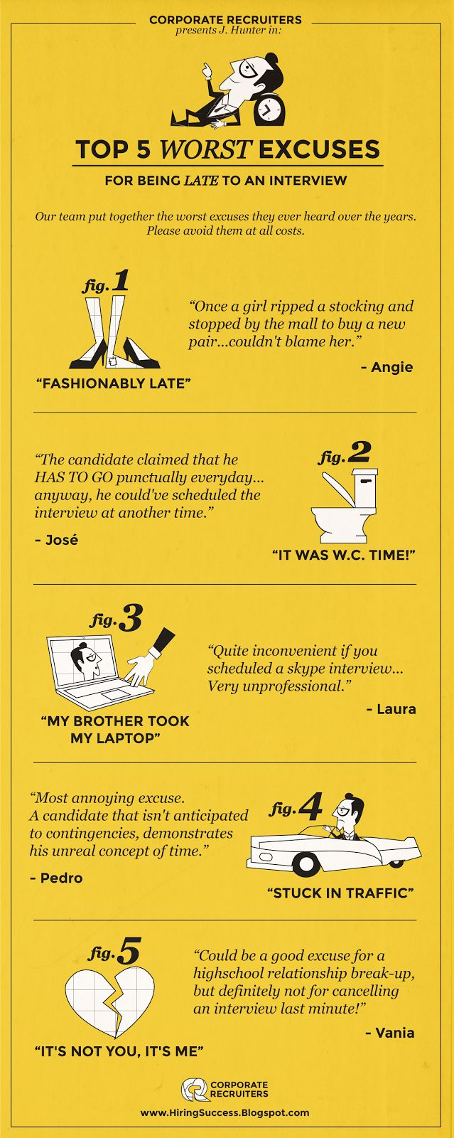 Top 5 Worst Excuses For Being Late To An Interview