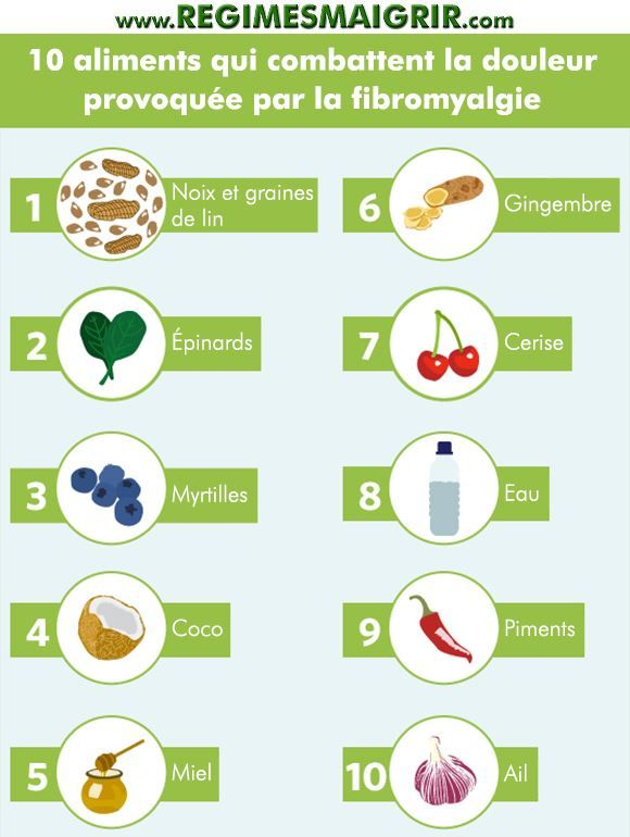 Dix aliments capables de diminuer les douleurs liées à la fibromyalgie