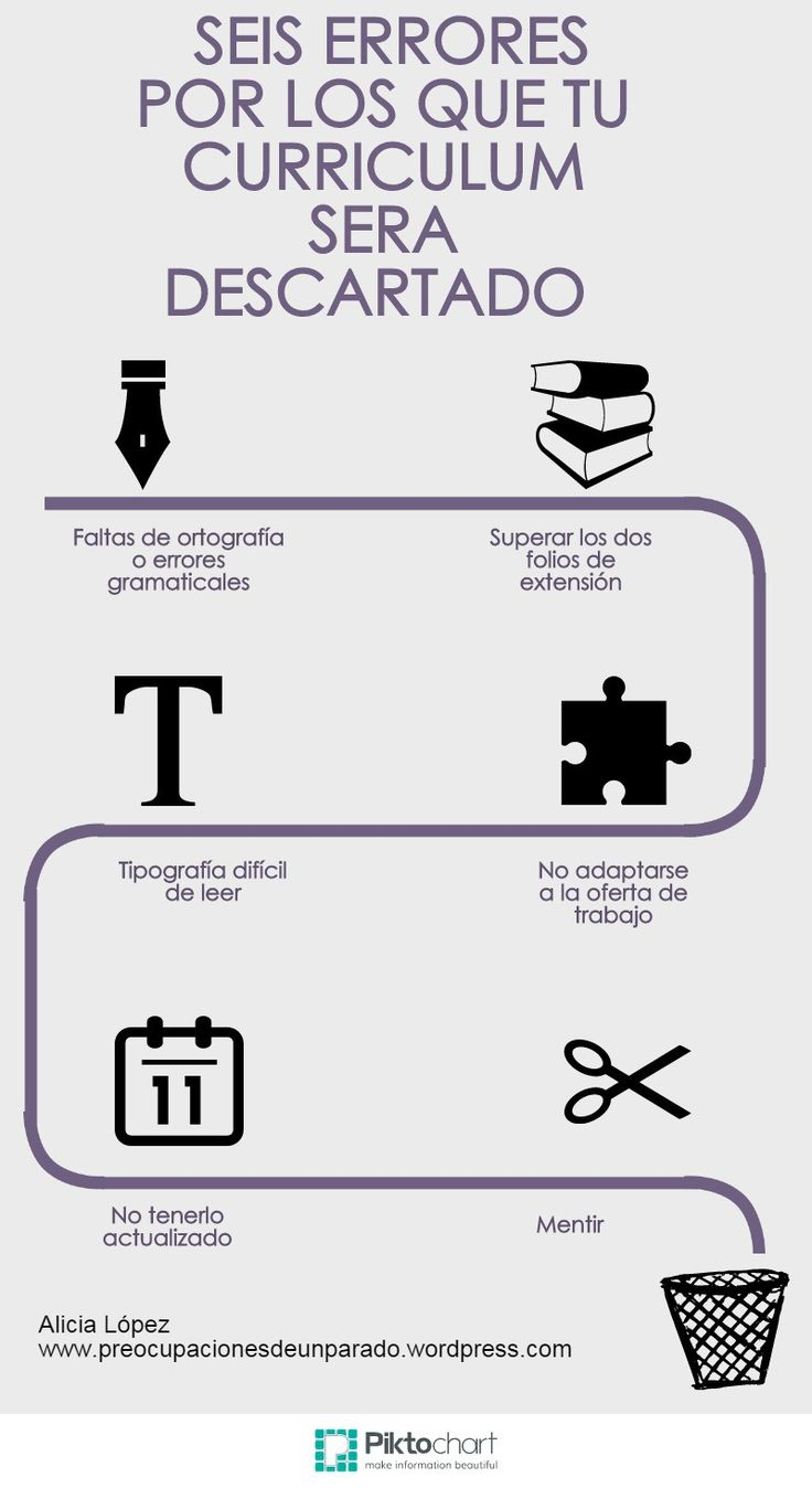6 errores que descartarán tu Curriculum #infografia #infographic #empleo vía: www.preocupacionesdeunparado.wordpress.com