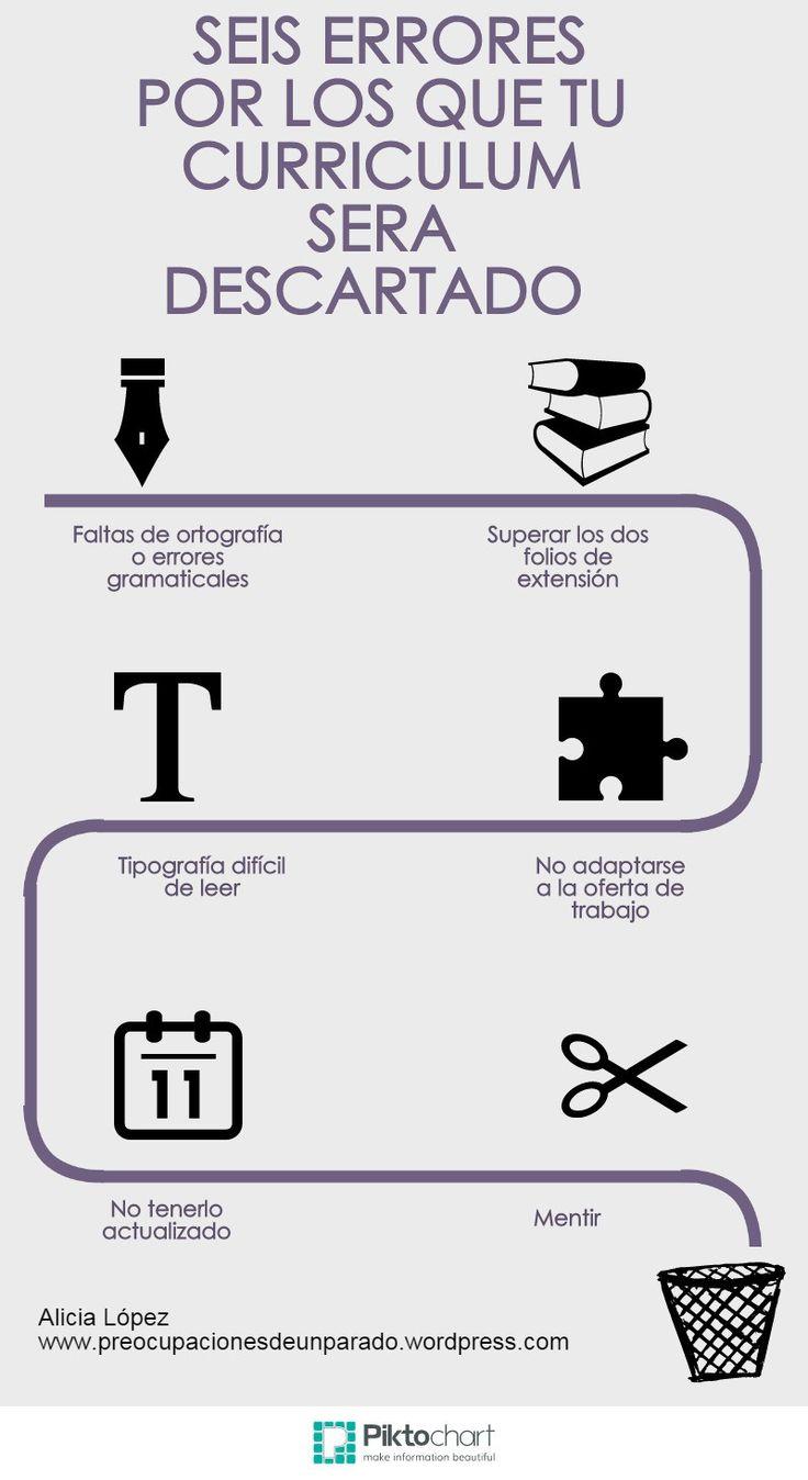 #Infografia #CommunityManager 6 errores por los que tu curriculum será descartado. #TAVnews