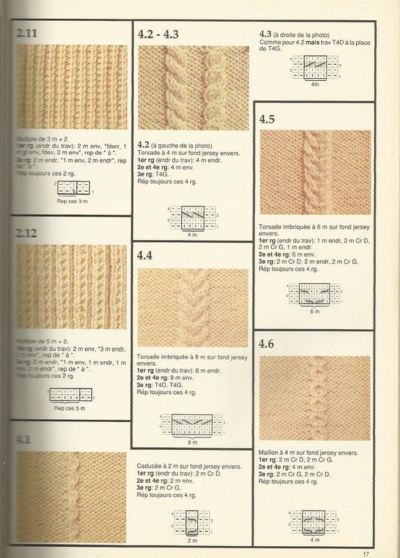 torsades et point de tricot 21