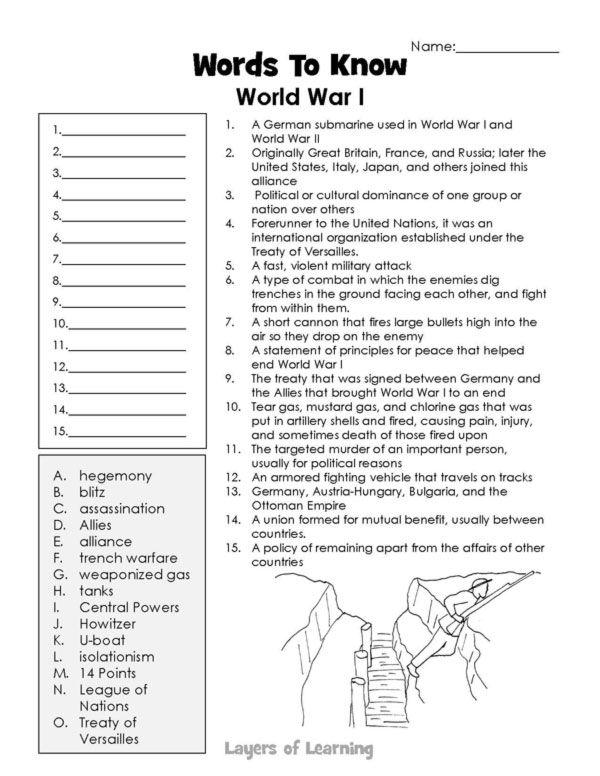 Unit 4 8 World War I History Lessons Vocab