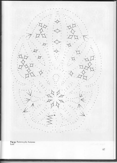 Creative Lace Patterns - isamamo - Picasa Webalbums