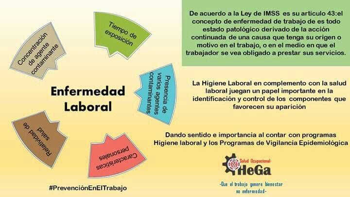 Pin de Francisco Hernandez en salud laboral | Salud ...