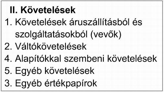 A követelések mérlegsorai (kép).