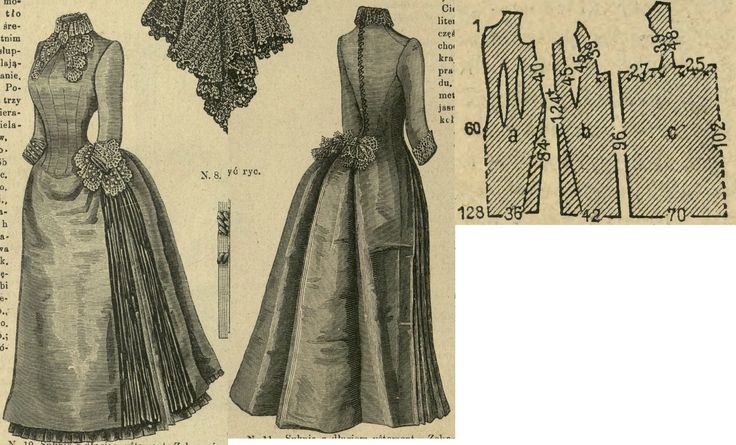 Tygodnik Mód 1886.: Summer gown in princess line from steel-blue etamine with pleats andf lace adorments.