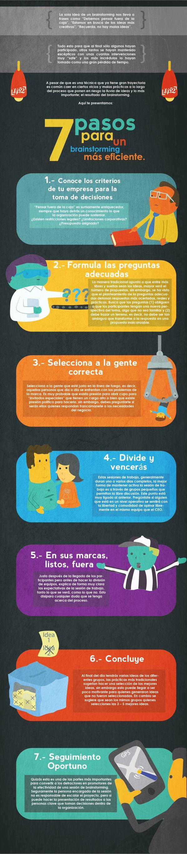 7 pasos para un Brainstorming más eficiente #infografia