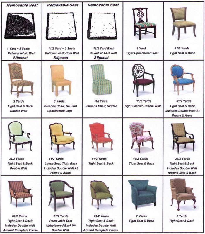12 Types Of Chairs For Your Different Rooms Gate Information