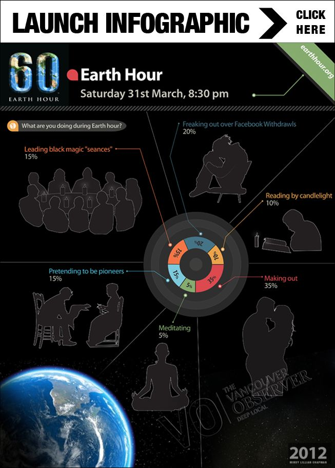 Earth Hour fun infographic