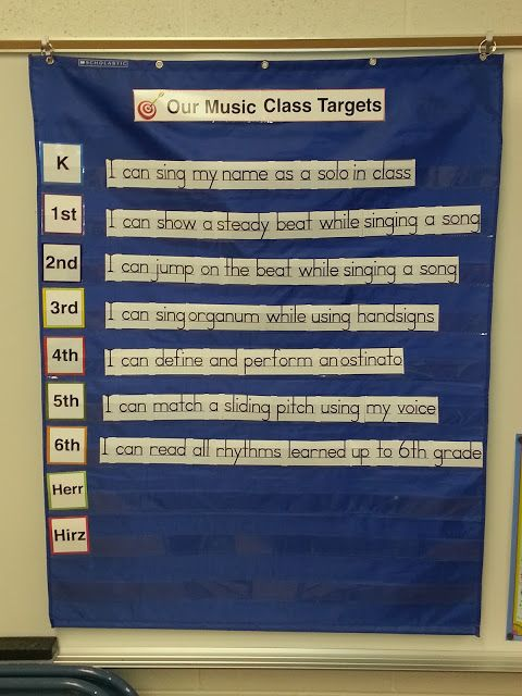 1000+ images about Learning goals and success criteria on ...