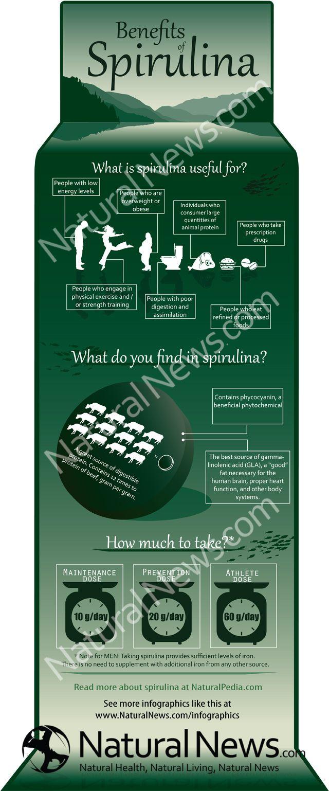 Benefits of Spirulina by The Health Ranger - NaturalNews.com