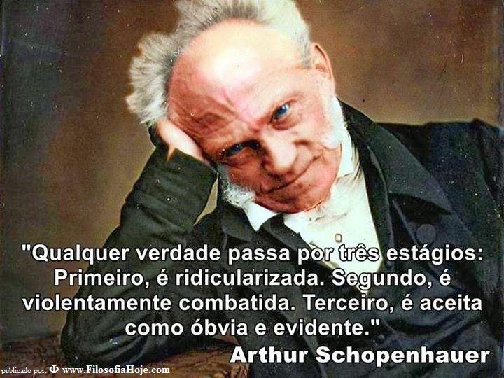 Filosofia Hoje: O caminho da verde por Arthur Schopenhauer