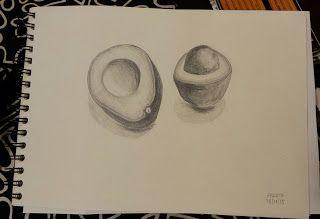 lahoradelaspalabras: Dibujo Aguacate