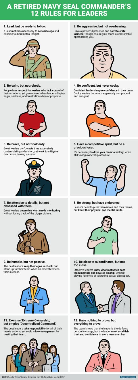 12 rules for being an effective leader from a retired Navy SEAL commander