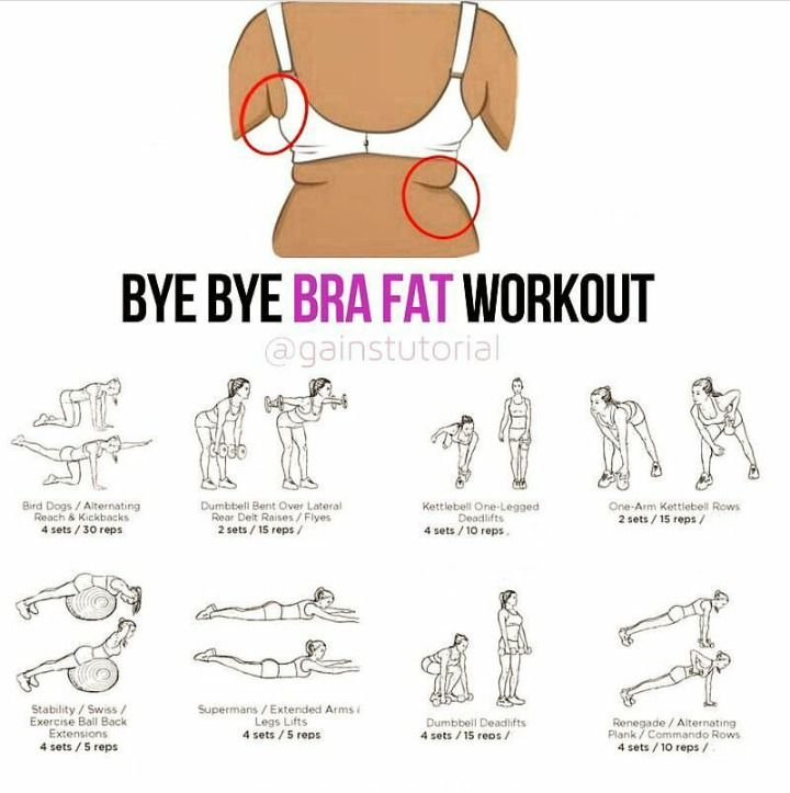 Workouts To Lose Chest Fat Best 5 Recommended By Experts: The 25+ Best Bra Fat Workout Ideas On Pinterest