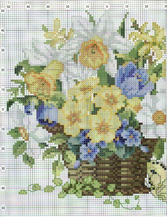 Cross stitch - flowers: spring flowers (free pattern - chart - part 1)