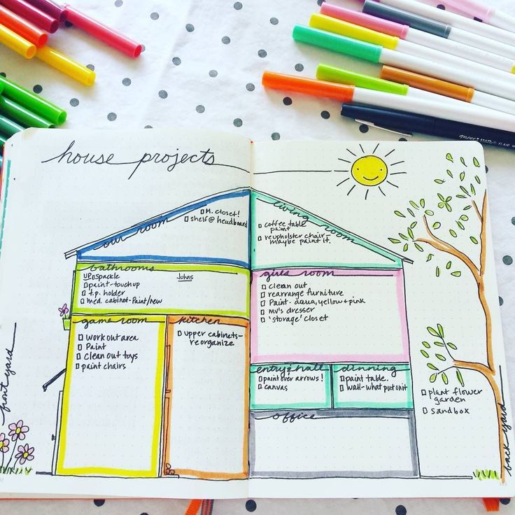 Such a cute idea for a house project list in a bullet journal!