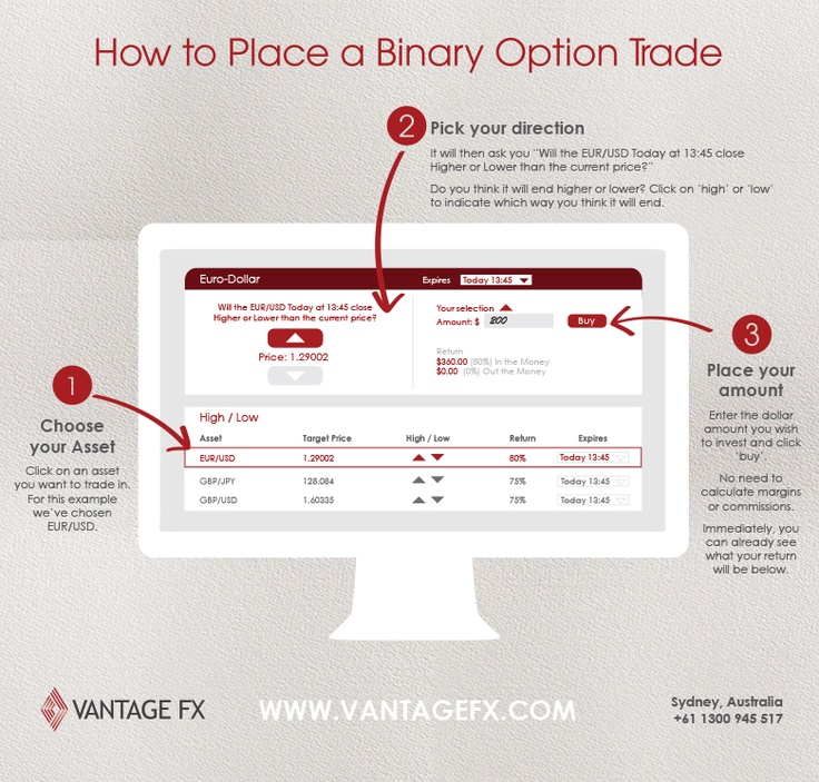 how do trade binary options