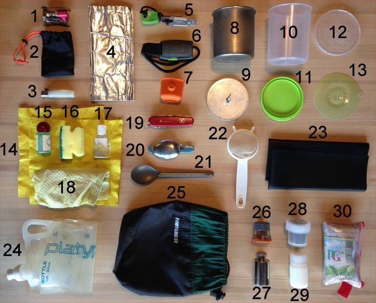 Annotated backpacking cooking gear