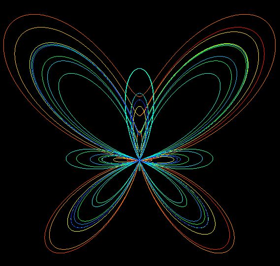 Butterfly Curve Field: Algebra Details: The Butterfly Curve is one of many beautiful images generated using parametric equations.