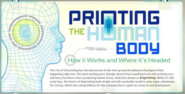 The Amazing History And Future Of Bioprinting [Infographic]