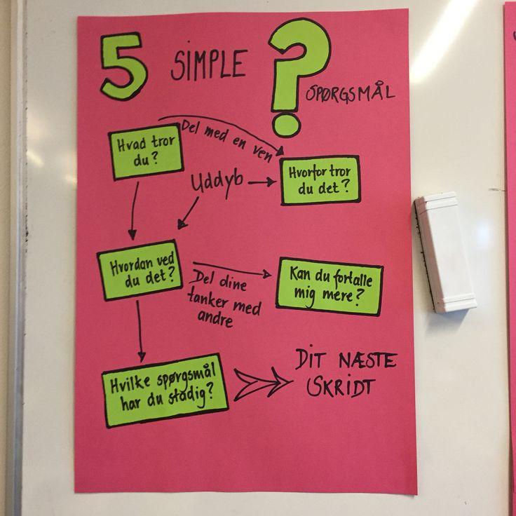 5 simple spørgsmål, som hjælper eleverne til at reflektere over deres læring.