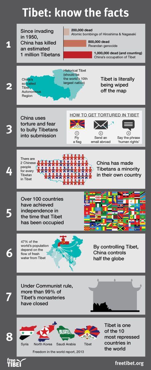 Facts infographic v0.4c.jpg