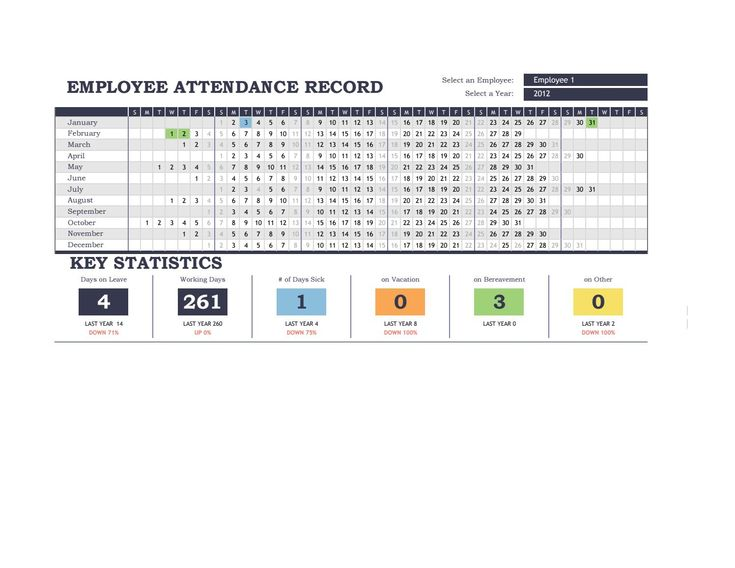 Best 25+ Attendance sheet template ideas on Pinterest Attendance - employee attendance record template