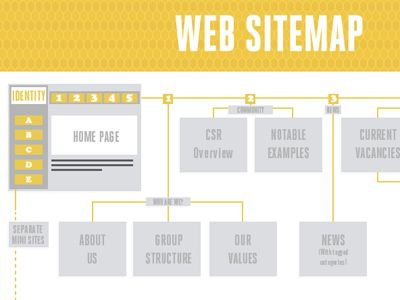38 best ideas about site maps on pinterest behance blog for Architecture design websites free