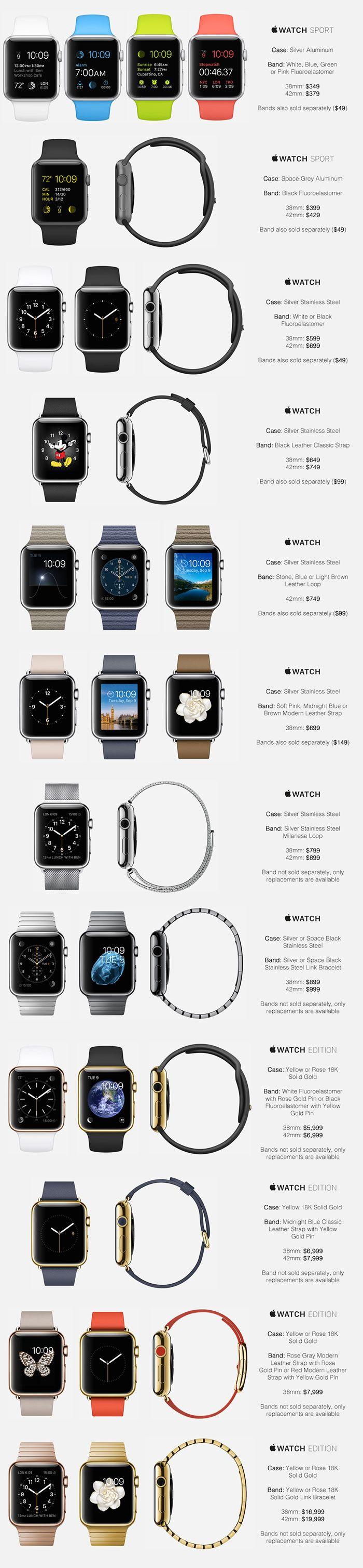 Apple Watch - Konfigurationen und Preise ($ 349,- - 19.999,-).