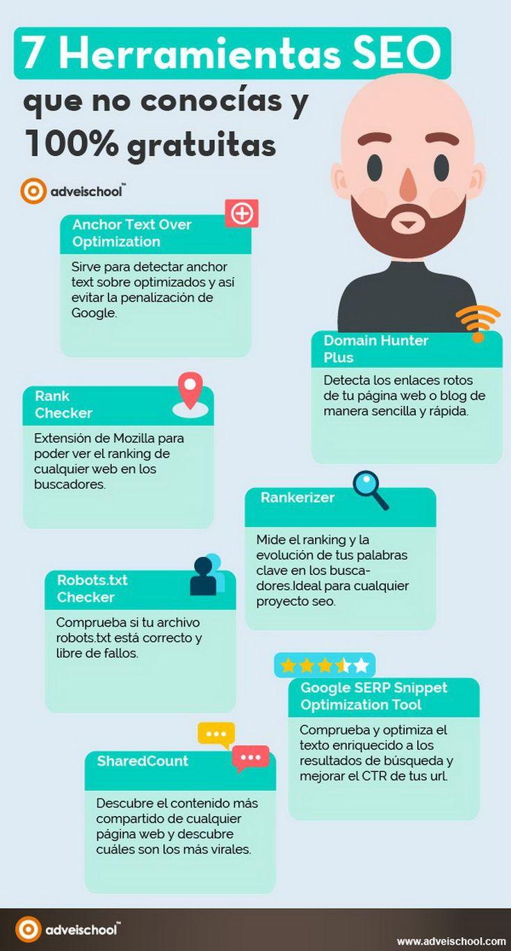 Mi pequeños aportes: 7 herramientas SEO gratuitas que debes conocer  Aquí te dejo una infografía con 7 herramientas SEO gratuitas que debes conocer #SocialMedia #RRSS #Infografia