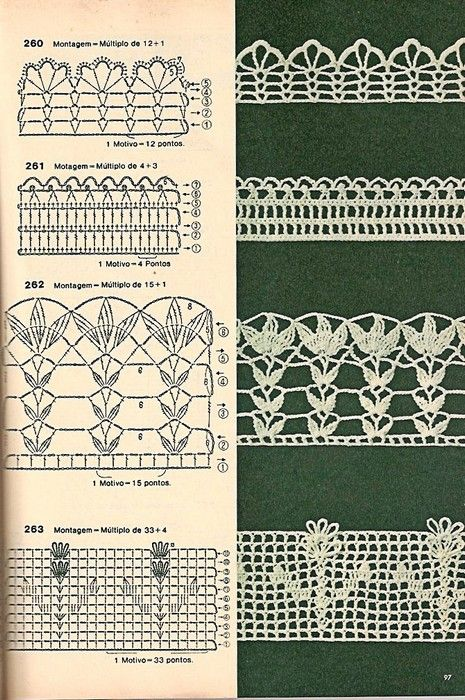 Check out the diagrams and learn to make more than 150 points, (crochet edgings) with images. There are several crochet borders that can be applied in various crochet projects. Choose your favorites…