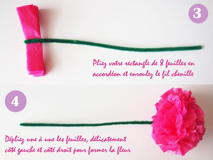 les 25 meilleures id es concernant fleurs en soie sur pinterest bouquet de mariage diy lustre. Black Bedroom Furniture Sets. Home Design Ideas