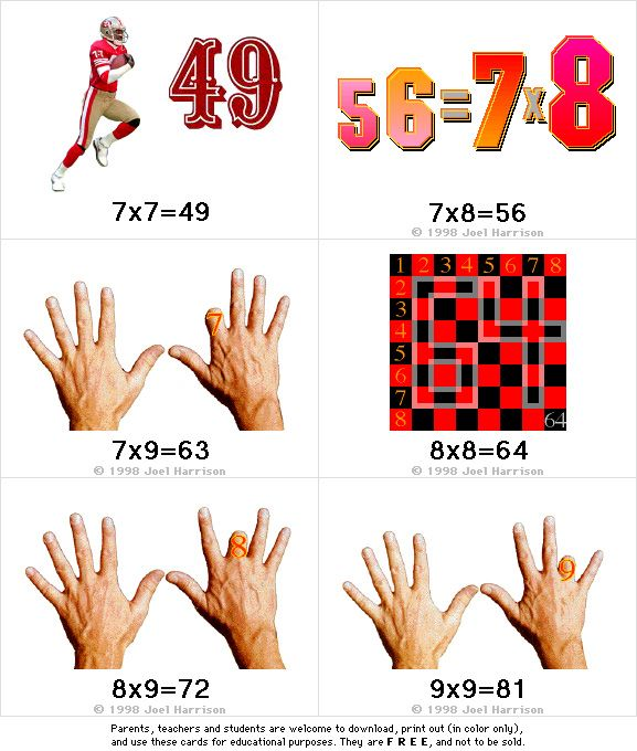 49 best math facts images on pinterest 4th grade math teaching math and elementary schools. Black Bedroom Furniture Sets. Home Design Ideas