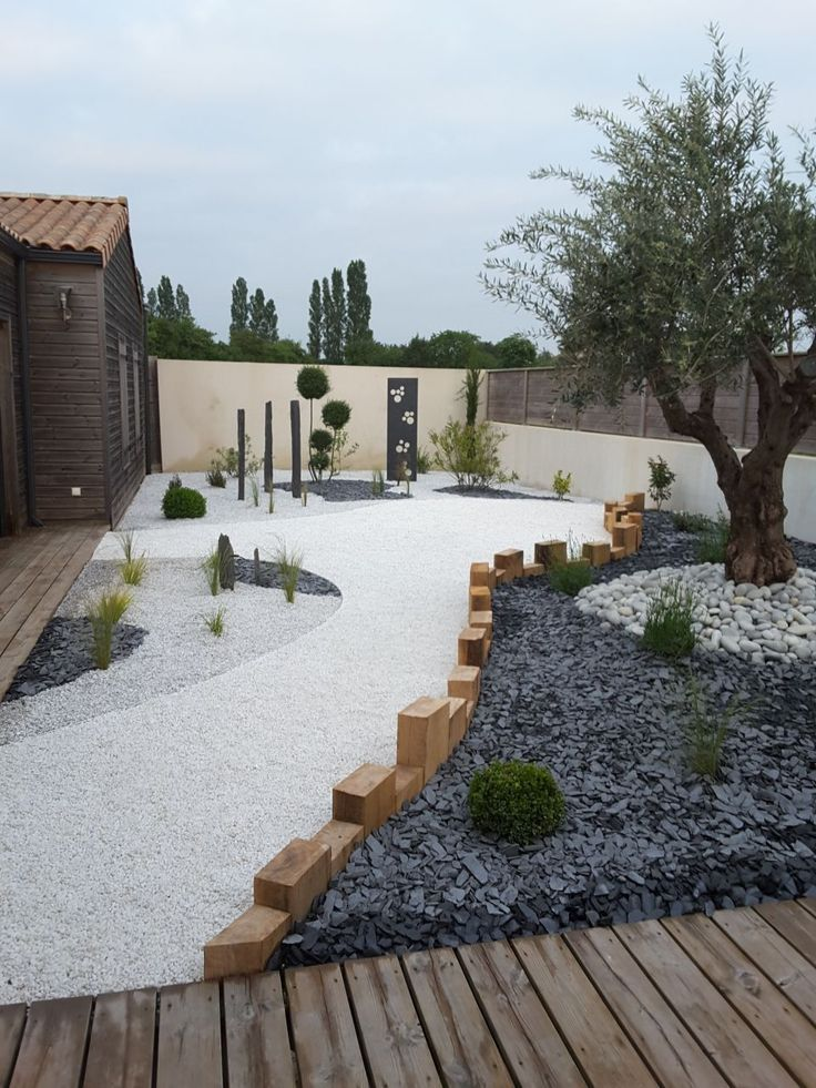 22++ Idee amenagement jardin devant maison inspirations