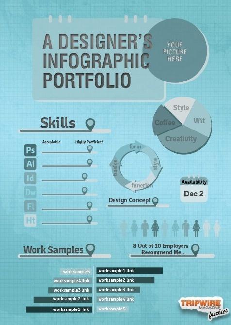 Inspiration til infographic portfolio