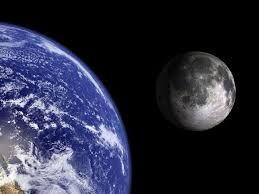 Πυρφόρος Έλλην: Η επιρροή της θέσεως της Σελήνης στη διατροφή -  τ...