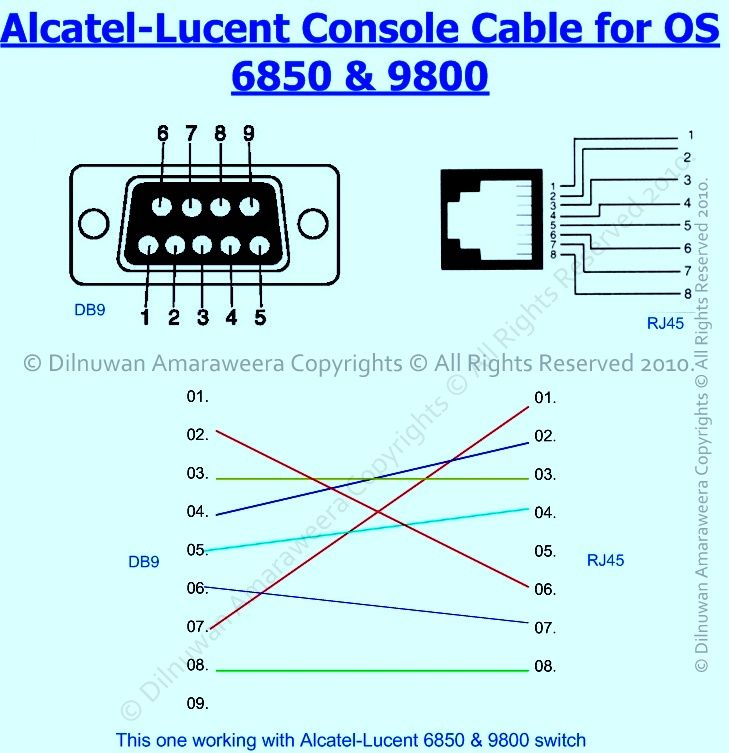 Image Result For Pinout Alcatel Console Cable Console Cable Rj45