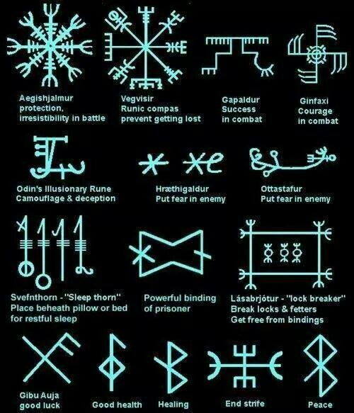Bind rune symbols and meanings