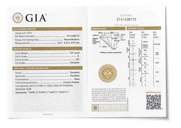 il certificato internazionale
