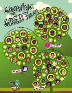 1000+ Elementary Yearbook Ideas on Pinterest | Yearbooks, School ...