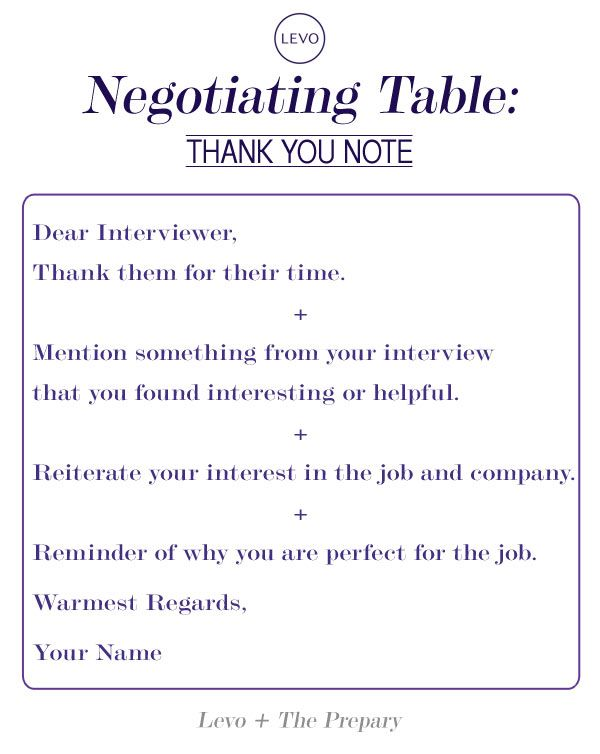 negotiating table the interview thank you note